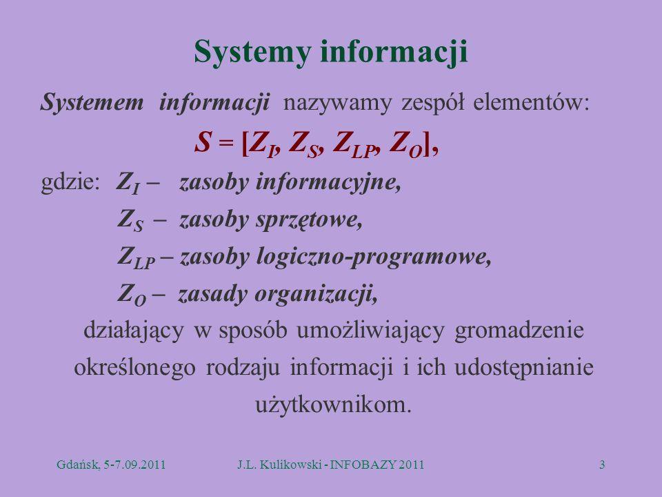 Systemy informacji S = [ZI, ZS, ZLP, ZO],